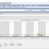 Use Zabbix to Monitor any windows service