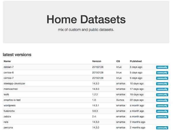 datasets.ui